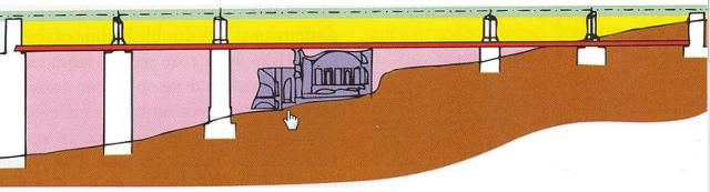 Braun war der ursprüngliche Hügel mit der Strasse und der Nekropole. Dann wurde so viel aufgeschüttet, das am Ende alles ebenerdig war. Auf der grünen Ebene steht heute der Petersdom. Bild: CC, Pietro Zander; Fabbrica di San Pietro (Hrsg.): The Necropolis under St. Peter's Basilica in the Vatican.2010, ISBN 978-88-7369-081-8.