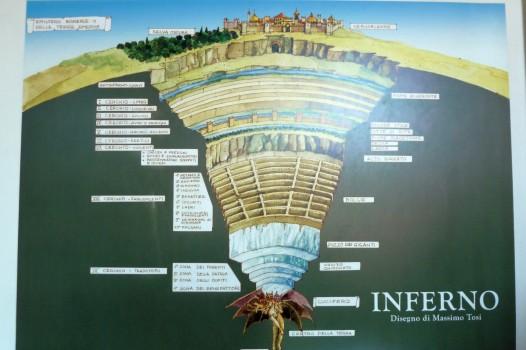 Das Inferno nach Dante: Die neun Kreise der Hölle.