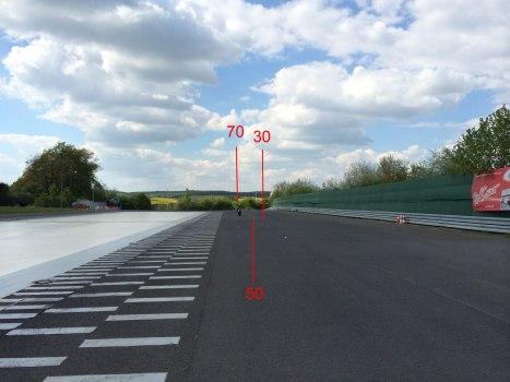 Bremswege aus 30, 50 und 70 Km/h. Bei 30 Steht die Kiste nach wenigen Metern, bei 70 erst nach 70 Metern.