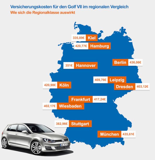 Quelle: www.rv24.de