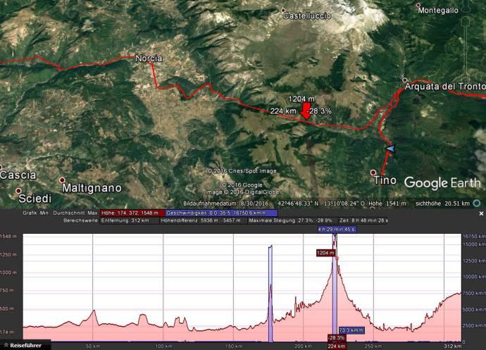 Bis auf 1.600 Meter geht die Straße hinter Norcia hinauf.